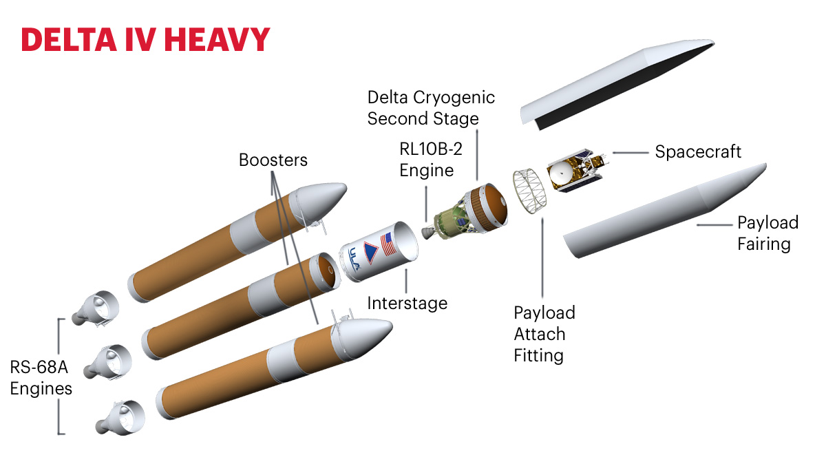 DeltaIV_Heavy_Expanded