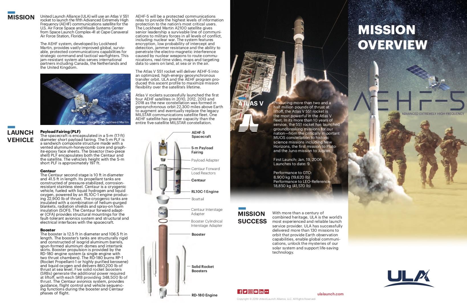 Atlas V AEHF-5 - United Launch Alliance (ULA) Rocket Launch
